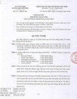 Nghị quyết Hội đồng Quản trị - Công ty Cổ phần Khách sạn Sài Gòn