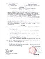 Nghị quyết Hội đồng Quản trị - Ngân hàng Thương mại Cổ phần Sài Gòn Thương Tín