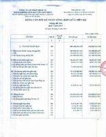 Báo cáo tài chính công ty mẹ quý 3 năm 2015 - CTCP Dịch vụ Hàng không Sân bay Tân Sơn Nhất