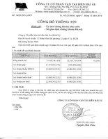 Báo cáo tài chính quý 3 năm 2014 - Công ty Cổ phần Vận tải biển Hải Âu