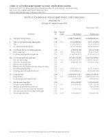 Báo cáo tài chính hợp nhất quý 4 năm 2013 - Công ty Cổ phần Kinh doanh và Phát triển Bình Dương