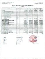 Báo cáo KQKD hợp nhất quý 2 năm 2011 - Công ty Cổ phần Chứng khoán Ngân hàng Sài Gòn Thương Tín