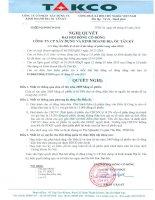 Nghị quyết đại hội cổ đông ngày 8-3-2010 - Công  ty Cổ phần Xây dựng và Kinh doanh Địa ốc Tân Kỷ