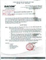 Nghị quyết Hội đồng Quản trị ngày 22-11-2011 - Công ty Cổ phần Đầu tư và Phát triển Sacom