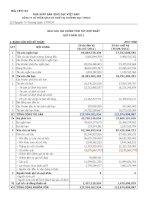 Báo cáo tài chính hợp nhất quý 3 năm 2011 - Công ty Cổ phần Sách và Thiết bị trường học Tp. Hồ Chí Minh