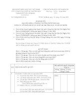 Nghị quyết đại hội cổ đông ngày 20-3-2010 - Công ty Cổ phần Sách và Thiết bị trường học Tp. Hồ Chí Minh