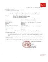 Nghị quyết Hội đồng Quản trị - Công ty cổ phần Chứng khoán Sài Gòn