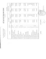 Báo cáo tài chính quý 1 năm 2007 - Công ty cổ phần Sách Giáo dục tại T.P Hồ Chí Minh