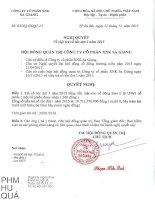 Nghị quyết Hội đồng Quản trị - Công ty Cổ phần Xuất nhập khẩu Sa Giang