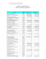 Báo cáo tài chính quý 3 năm 2010 - Công ty cổ phần Sách Giáo dục tại T.P Hồ Chí Minh