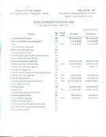 Báo cáo tài chính công ty mẹ quý 2 năm 2015 - Công ty Cổ phần Tư vấn Sông Đà