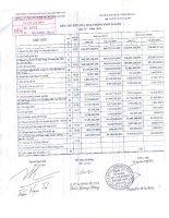 Báo cáo KQKD quý 4 năm 2011 - Công ty Cổ phần Xây lắp Đường ống Bể chứa Dầu khí