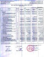 Báo cáo KQKD hợp nhất quý 2 năm 2012 - Công ty cổ phần Chứng khoán Sài Gòn