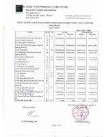 Báo cáo tài chính hợp nhất quý 4 năm 2011 - Công ty Cổ phần Đại lý Vận tải SAFI