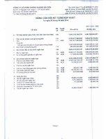 Báo cáo tài chính hợp nhất quý 3 năm 2014 - Công ty cổ phần Chứng khoán Sài Gòn