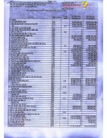 Báo cáo tài chính hợp nhất quý 4 năm 2012 - Công ty Cổ phần Sách và Thiết bị trường học Tp. Hồ Chí Minh