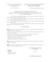 Nghị quyết Hội đồng Quản trị ngày 31-05-2011 - Công ty Cổ phần Công nghiệp Thương mại Sông Đà