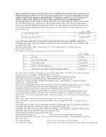 Nghị quyết Đại hội cổ đông thường niên năm 2008 - Công ty Cổ phần Giống cây trồng Miền Nam