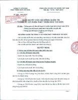 Nghị quyết Hội đồng Quản trị ngày 24-2-2010 - Công ty Cổ phần Phát triển Nhà Thủ Đức