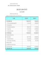 Báo cáo tài chính quý 4 năm 2009 - Công ty Cổ phần In Sách giáo khoa tại Tp.Hồ Chí Minh