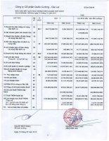 Báo cáo KQKD hợp nhất quý 4 năm 2011 - Công ty Cổ phần Quốc Cường Gia Lai
