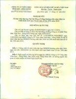 Nghị quyết Hội đồng Quản trị - Công ty Cổ phần Thủy điện Vĩnh Sơn - Sông Hinh