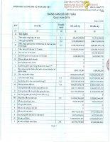 Báo cáo tài chính công ty mẹ quý 1 năm 2014 - Ngân hàng Thương mại cổ phần Quốc Dân