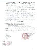 Nghị quyết Hội đồng Quản trị - Công ty Cổ phần Bia Sài Gòn - Miền Tây