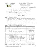 Nghị quyết đại hội cổ đông ngày 27-04-2011 - Công ty Cổ phần Nhựa Thiếu niên Tiền Phong