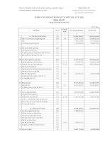Báo cáo tài chính công ty mẹ quý 3 năm 2015 - CTCP Thiết kế - Xây dựng - Thương mại Phúc Thịnh