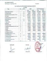 Báo cáo KQKD quý 3 năm 2010 - Công ty Cổ phần Viettronics Tân Bình