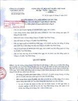 Nghị quyết Hội đồng Quản trị ngày 5-1-2010 - Công ty Cổ phần Vạn Phát Hưng
