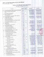 Báo cáo tài chính hợp nhất quý 3 năm 2012 - Công ty Cổ phần Kinh doanh Khí hóa lỏng Miền Nam