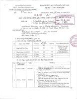 Báo cáo tình hình quản trị công ty - CTCP Vận tải thủy - Vinacomin