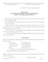 Nghị quyết đại hội cổ đông ngày 11-04-2009 - Công ty cổ phần Dược phẩm OPC