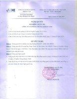 Nghị quyết Hội đồng Quản trị - Công ty Cổ phần Chứng khoán VSM