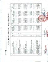 Báo cáo KQKD hợp nhất quý 2 năm 2011 - Công ty Cổ phần Vàng bạc Đá quý Phú Nhuận