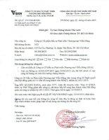 Nghị quyết Hội đồng Quản trị - Công ty Cổ phần Đầu tư Phát triển Thương mại Viễn Đông
