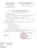 Báo cáo tài chính hợp nhất năm 2015 (đã kiểm toán) - Công ty Cổ phần Bia Sài Gòn - Miền Tây