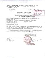 Nghị quyết Hội đồng Quản trị - Công ty Cổ phần Vận tải và Thuê tàu biển Việt Nam
