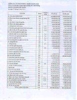 Báo cáo tài chính quý 2 năm 2015 - CTCP Phát triển Hàng hải