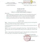 Nghị quyết Hội đồng Quản trị - Công ty cổ phần Chứng khoán VNDIRECT