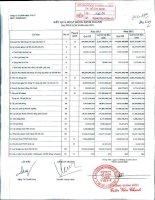 Báo cáo tài chính quý 3 năm 2013 - Công ty Cổ phần Thép Việt Ý