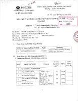 Báo cáo tình hình quản trị công ty - Ngân hàng Thương mại cổ phần Quốc Dân