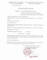 Nghị quyết Hội đồng Quản trị - Công ty Cổ phần Đầu tư và Dịch vụ Khánh Hội