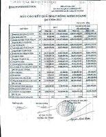 Báo cáo KQKD quý 4 năm 2011 - Công ty Cổ phần Kim khí Thành phố Hồ Chí Minh