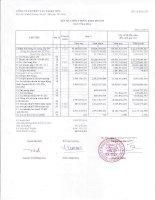 Báo cáo tài chính quý 3 năm 2014 - Công ty Cổ phần Vận tải Hà Tiên