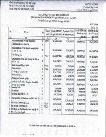 Báo cáo KQKD quý 3 năm 2012 - Công ty cổ phần Thiết bị Y tế Việt Nhật