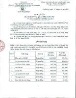 Nghị quyết Hội đồng Quản trị ngày 23-8-2011 - Công ty cổ phần Đầu tư và Xây dựng HUD3