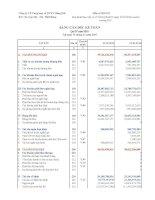 Báo cáo tài chính công ty mẹ quý 4 năm 2010 - Công ty Cổ phần Cung ứng và Dịch vụ Kỹ thuật Hàng Hải